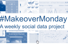 2016-10-27-13_25_22-makeover-monday-_-a-weekly-social-data-project